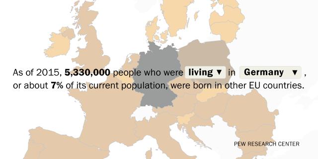 EU migrants\' origins and destinations within the EU map ...