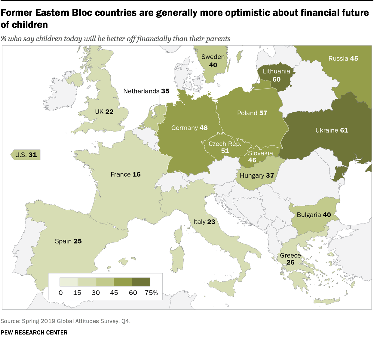 Former Eastern Bloc countries are generally more optimistic about financial future of children