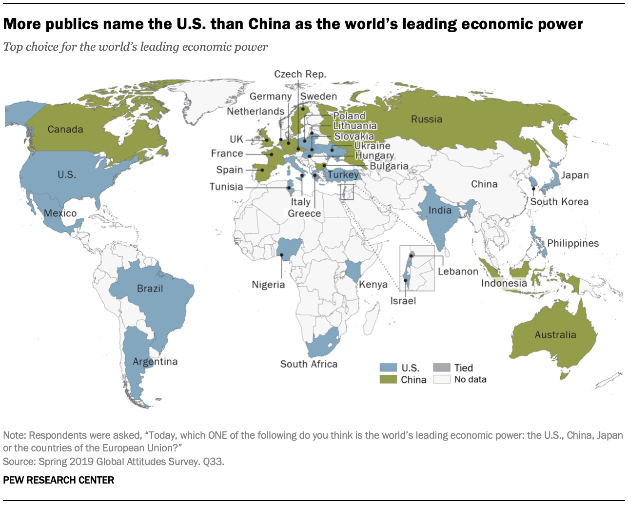 A map showing more publics name the U.S. than China as the world's leading economic power