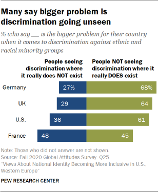 Many say bigger problem is discrimination going unseen