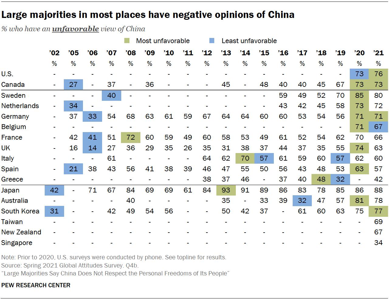La (mala) imagen de China en Occidente, un desafío para su proyección global