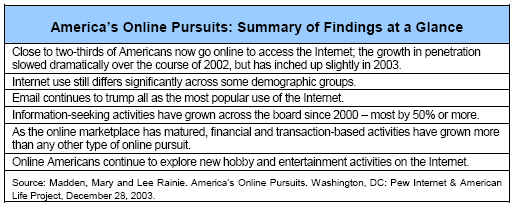 America's Online Pursuits: Summary of Findings at a Glance