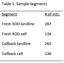 Sample segments
