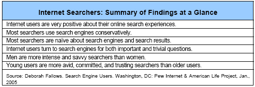 Internet Searchers: Summary of Findings at a Glance