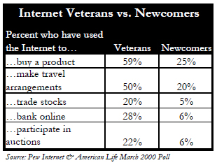 Veterans vs newcomers