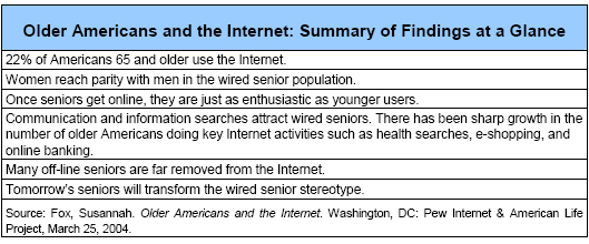 Older Americans and the Internet: Summary of Findings at a Glance