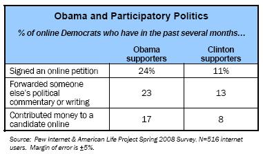 Obama and Participatory Politics