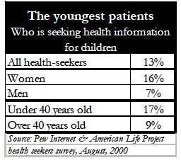 The youngest patients