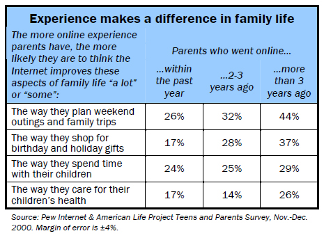 Experience makes a difference in family life