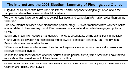 The Internet and the 2008 Election: Summary of Findings at a Glance