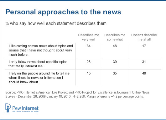 Personal approaches to the news