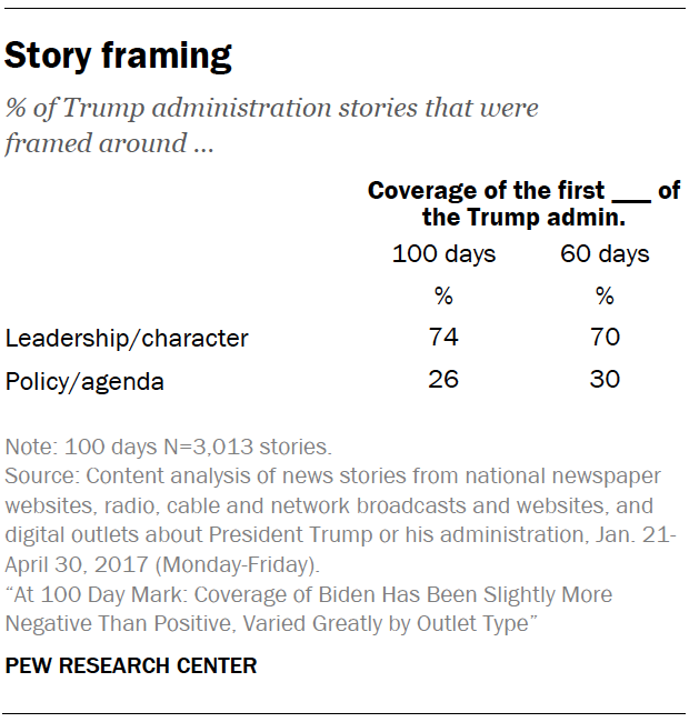 Story framing