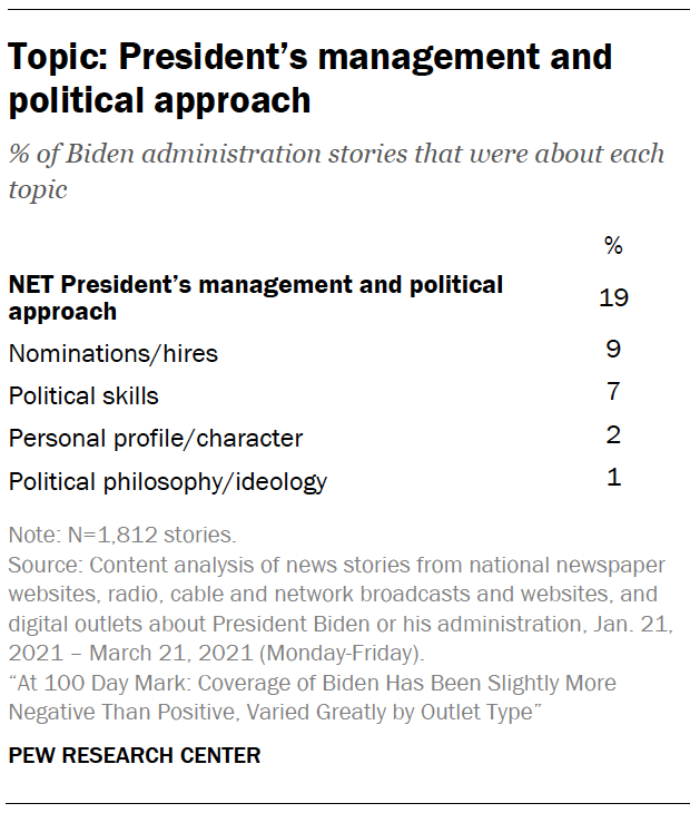 Topic: President's management and political approach
