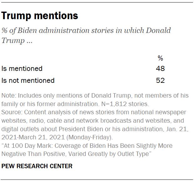 Trump mentions