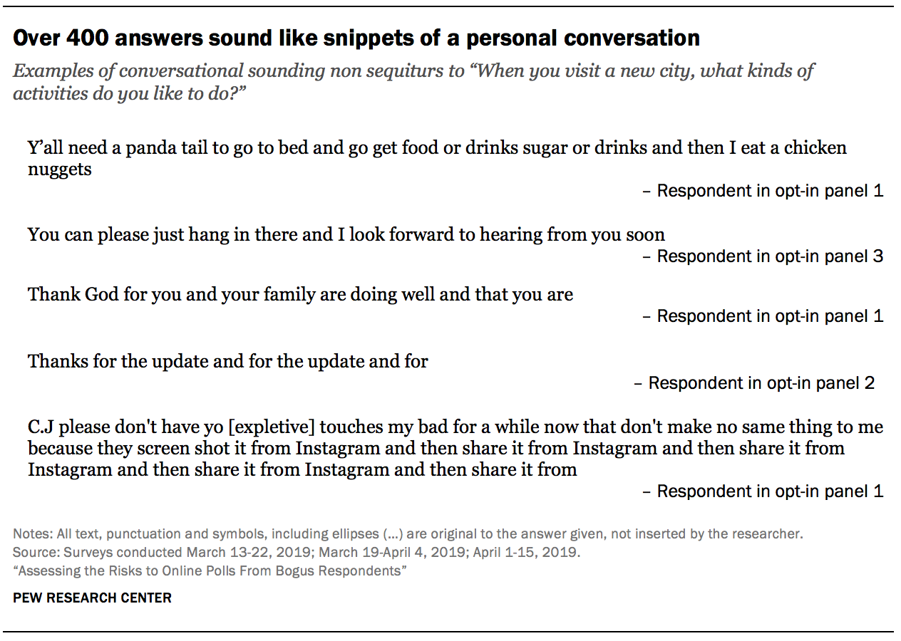 Over 400 answers sound like snippets of a personal conversation
