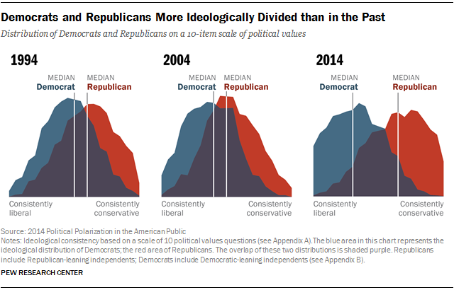 PP-2014-06-12-polarization-1-01.png