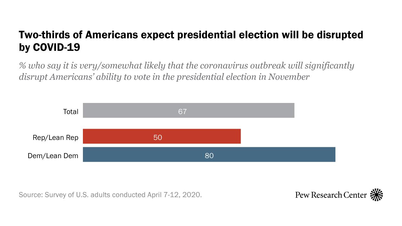 Binary options strategies 2021 electoral votes redskins cowboys betting line december 7