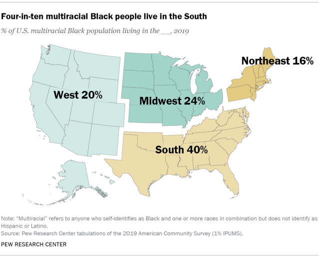 Map showing that four-in-ten multiracial Black people live in the South