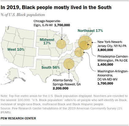 Chart showing in 2019, Black people mostly lived in the South