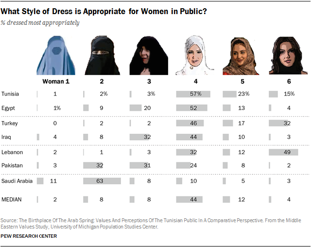 In america niqab 17 Hidden