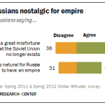 Russians views on empire and the Soviet Union.