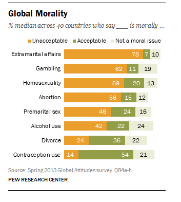 What S Morally Acceptable It Depends On Where In The World You Live