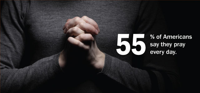 5 facts about prayer   Pew Research Center