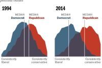 FT_Polarization.June2014