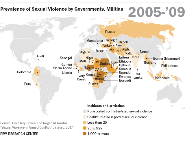 Government forces have overtaken rebel groups as the most prominent perpetrator of severe sexual violence during global conflict.