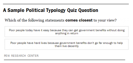 Why the typology quiz questions are asked the way they are