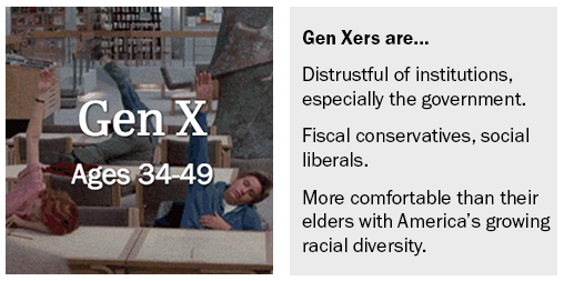 25a2c55d60c Generation X  America s neglected  middle child
