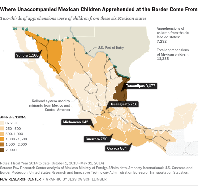 Many Mexican Child Migrants Caught Multiple Times At Border