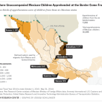 where Mexican children to US are from