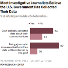 Journalists, Government Data Collection