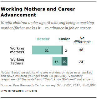 essay on working mothers are an asset to a family