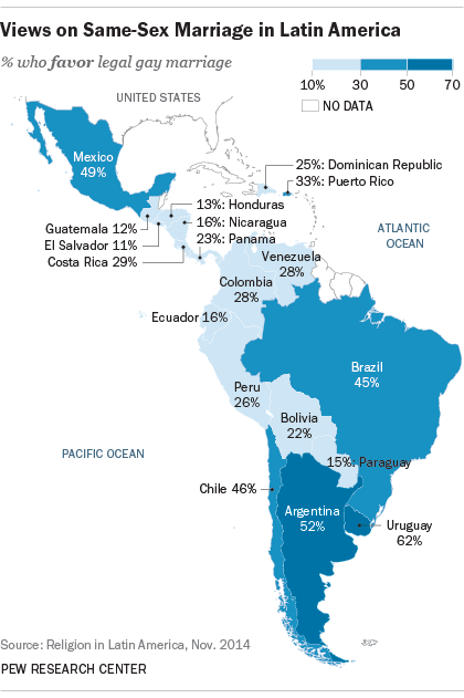 Views on Same-Sex Marriage in Latin America