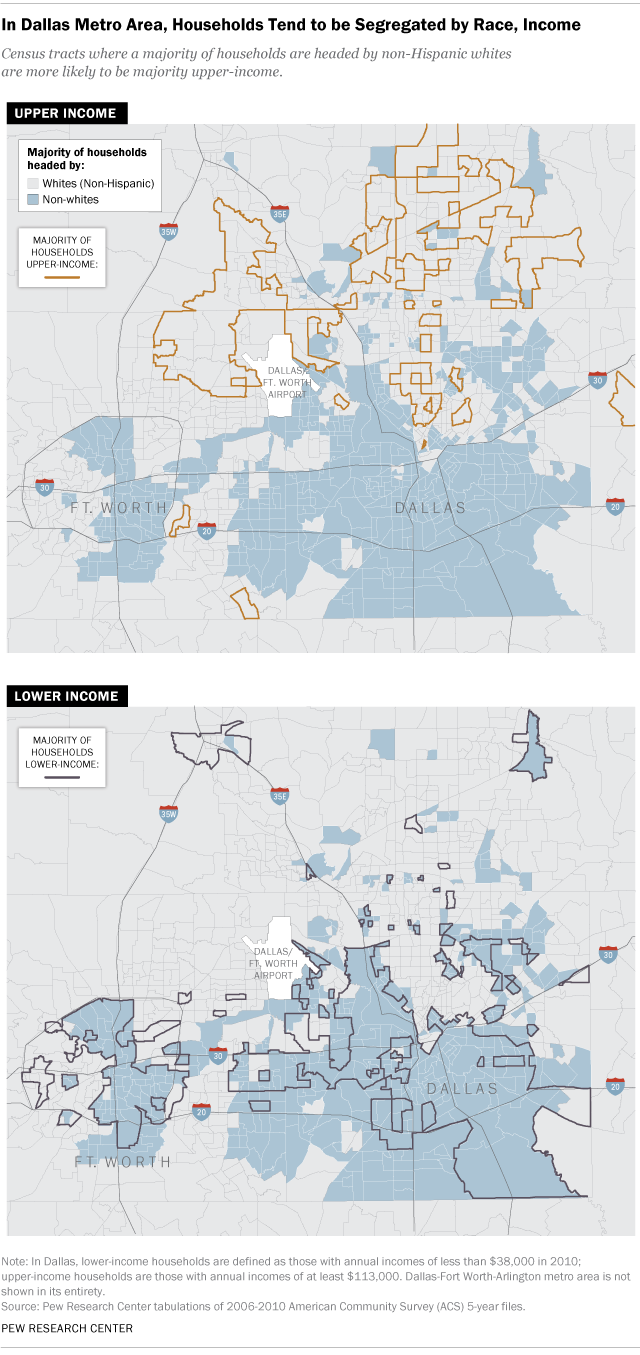 In greater Dallas area, segregation by income and race | Pew ...