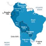 Catholicism in Latin America