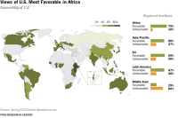 Views of U.S. Most Favorable in Africa