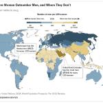 Global Gender Ratios in 2015