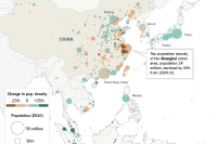 East Asia's Cities Are Becoming More Crowded, But China an Exception After Urban Construction Boom