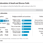 Seventh-Day Adventists: A Small and Diverse Faith
