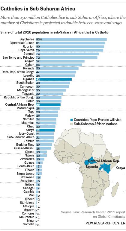 Slikovni rezultat za africa number of christians