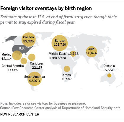 Foreign visitor overstays by birth region