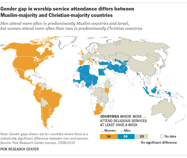 A religious gender gap for Christians, but not for Muslims   Pew ...