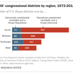 'Split' congressional districts by region, 1972-2012