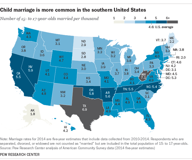 Child marriage is rare in U S  but varies by state | Pew