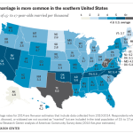 Child marriage is more common in southern United States