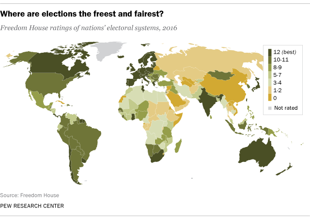 U.S. election system ranks high in global comparisons | Pew Research ...