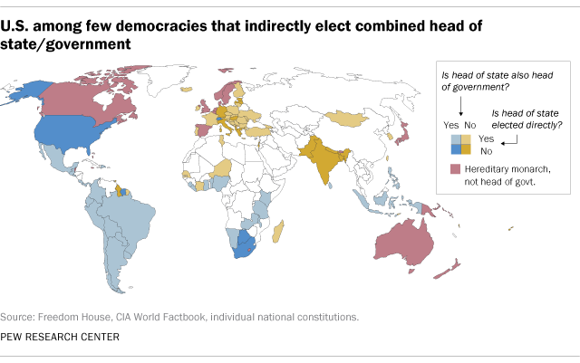 U.S. stands out in how it picks a head of state | Pew ...